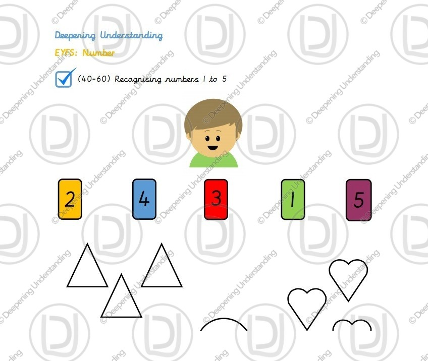 EYFS Recognising Numbers 1-5