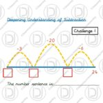 Year 2 – Subtraction on a Number Line