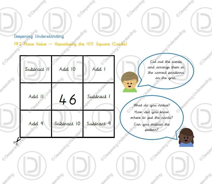 Year 2 – Visualising the 100 Square