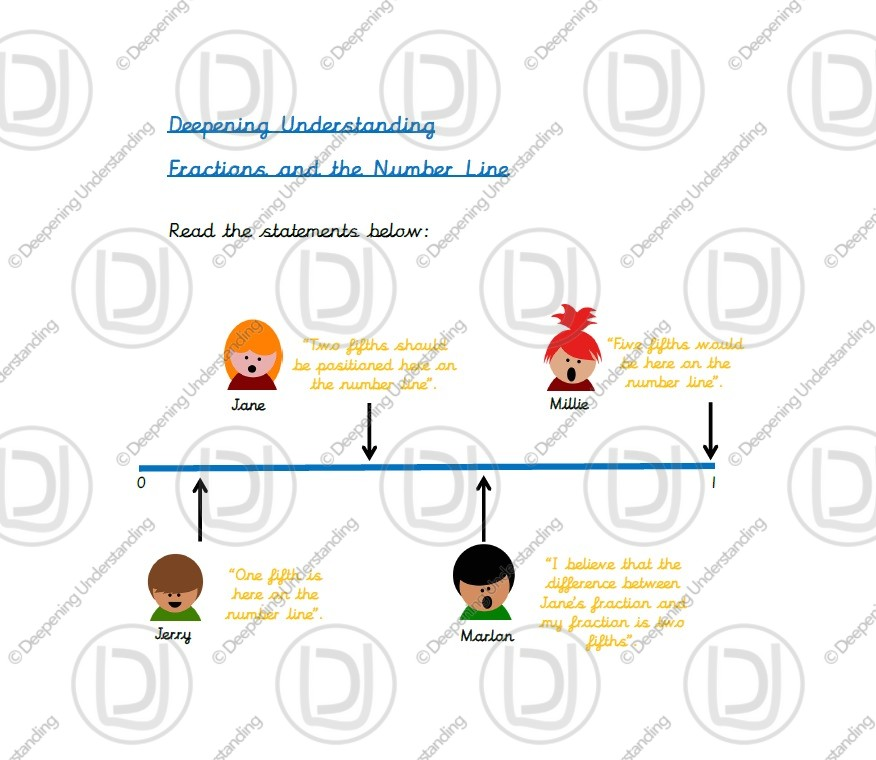 Year 3 – The Number Line and Fractions