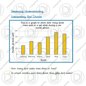 Year 3 - Interpreting Bar Charts