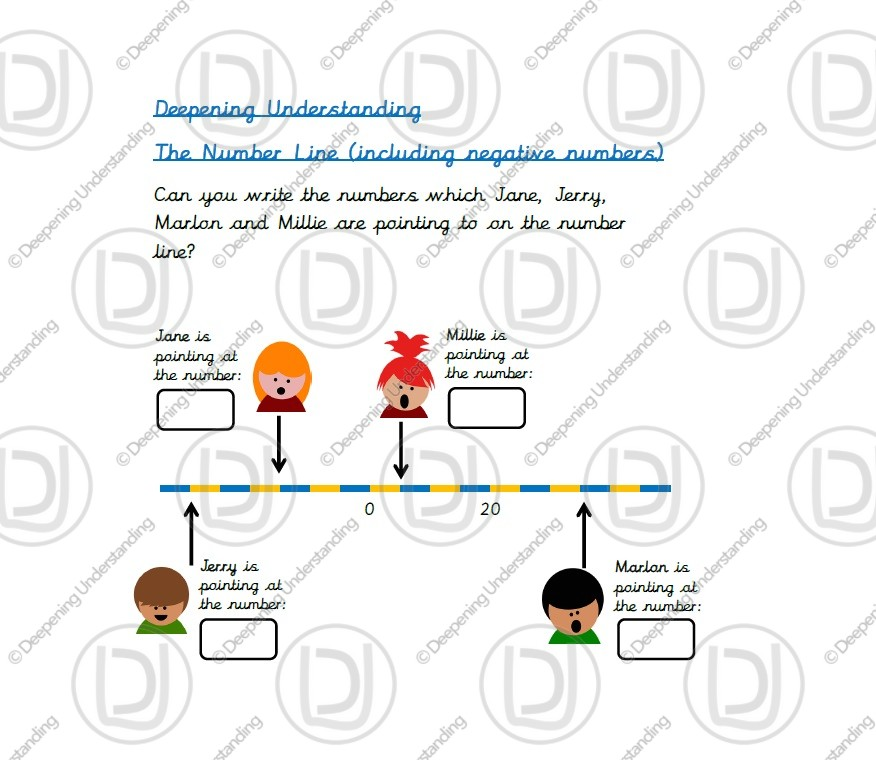 Year 4 – Negative Numbers on a Number Line