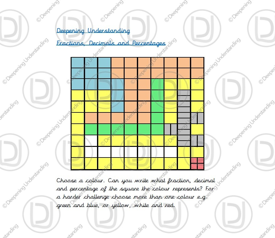 Year 5 Fractions, Decimals and Percentages – 100 Square