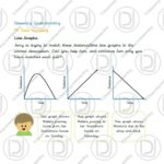 Year 4 Line Graphs – Distance/Time
