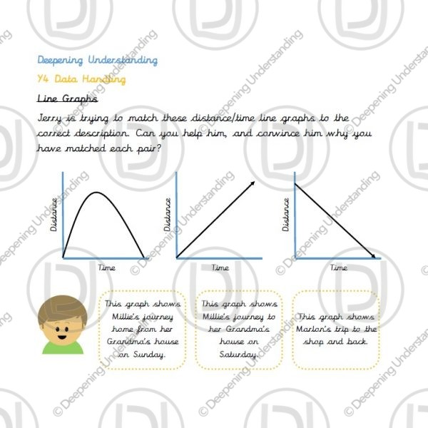 Year 4 Line Graphs - Distance/Time