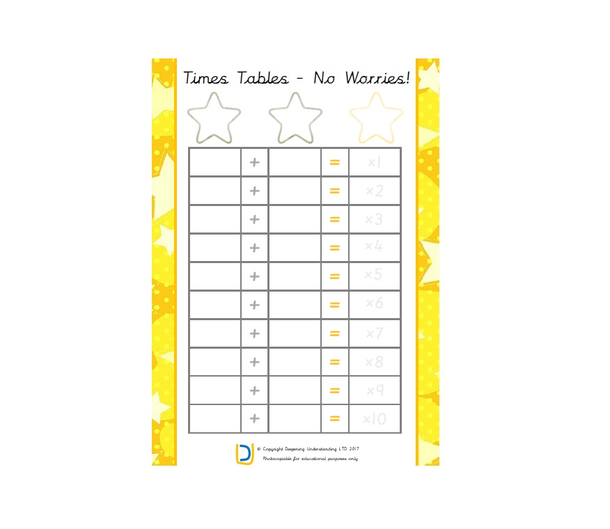 Times Tables - No Worries!