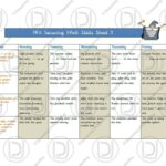 Year 6 Grammar – Securing Skills Test 3