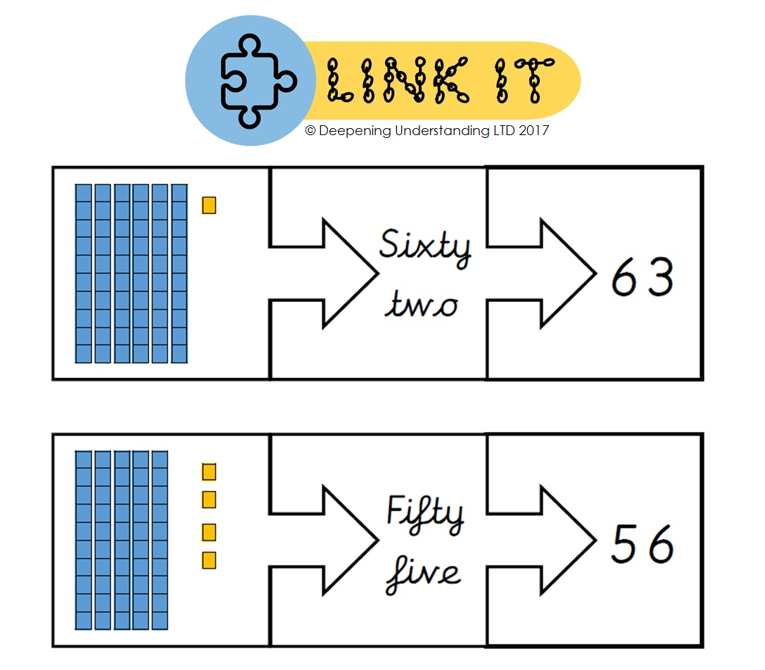 YR1/2 One More, One Less – Link It!