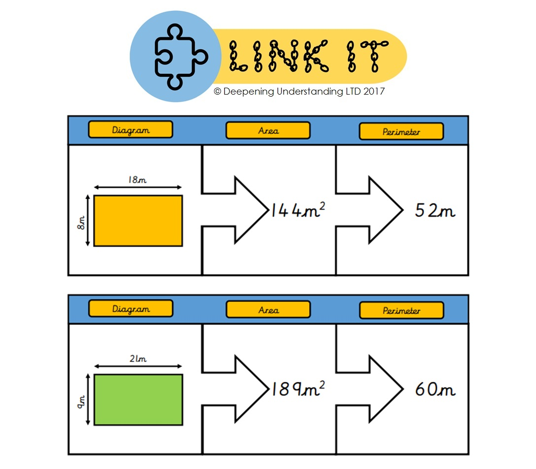 YR4 Area and Perimeter – Link It!