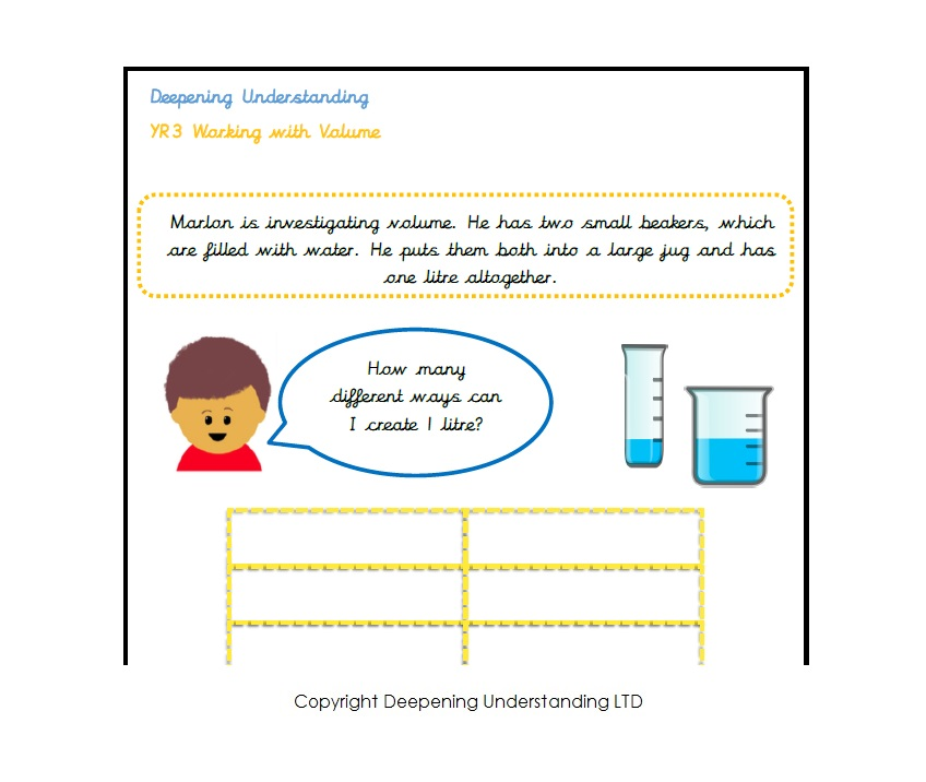 Year 3 – Working with Volume
