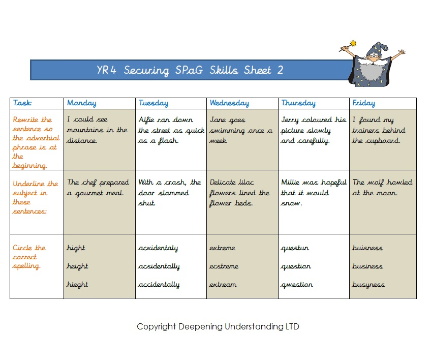 Year 4 Grammar – Securing Skills Test 2