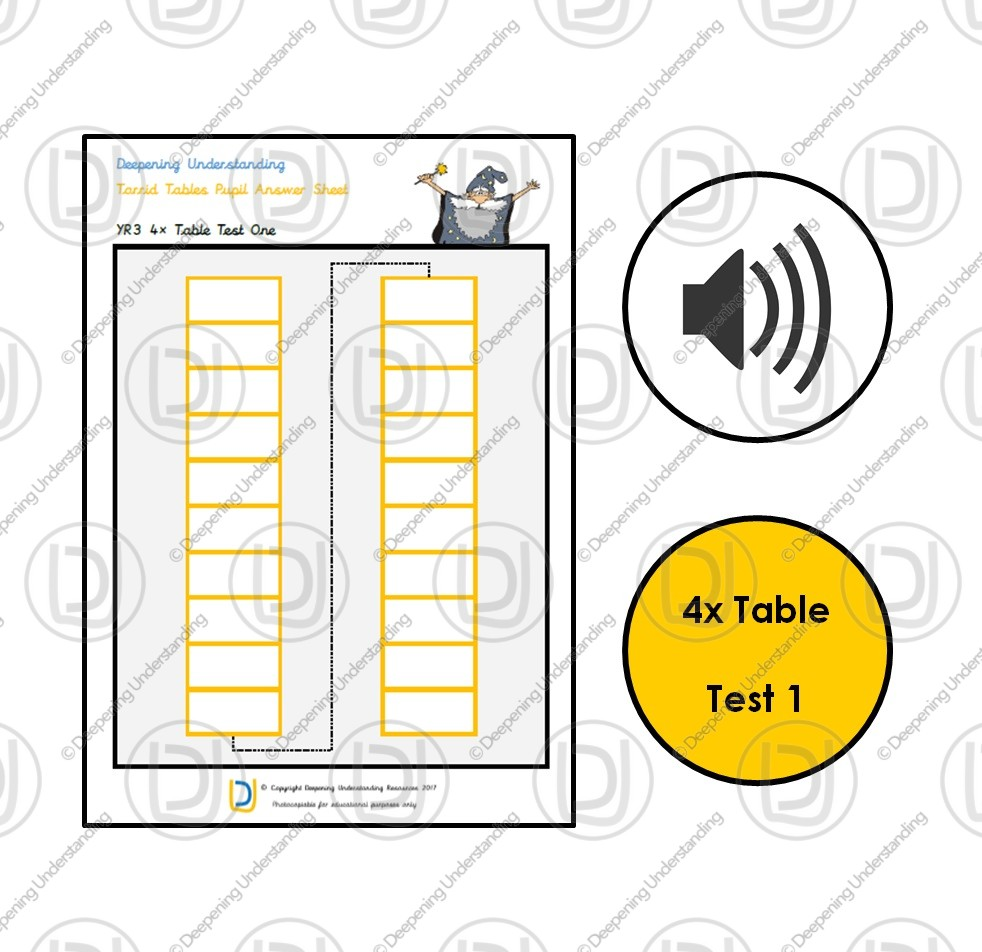 YR3 Torrid Tables – 4x Table Rapid Recall Test 1