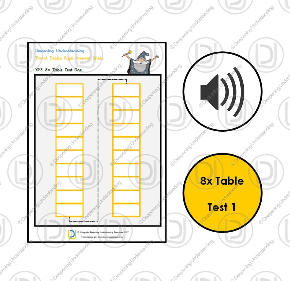 YR3 Torrid Tables – 8x Table Rapid Recall Test 1